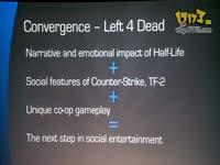 《求生之路》E3 2008 EA发表会现场视频