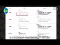热点视频 梦幻西游《梦幻新视角》第十期端游篇-2015梦幻十大事件盘点,-梦幻西游
