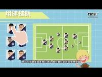 手游尝鲜坊《全民冠军足球》第一期:足球梦之队